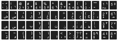 Picture of Arabic Keyboard on Notpad.